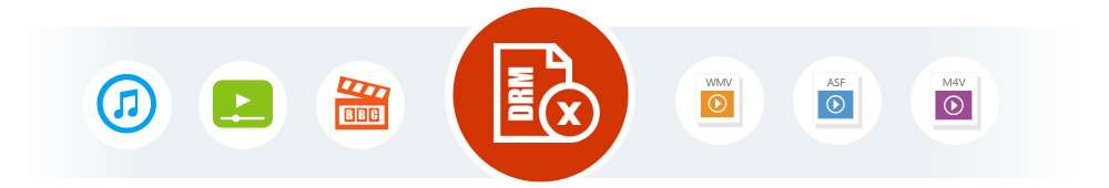 Remove DRM Protection from Video