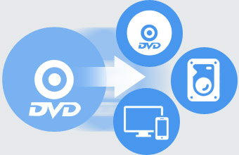make dvd copy on mac