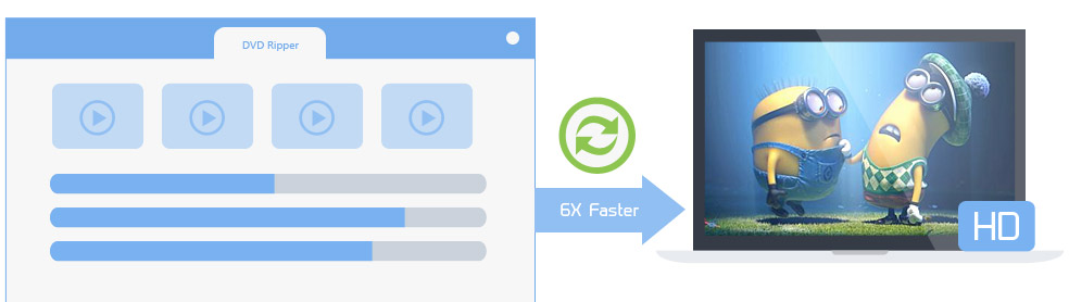 convert dvd with fast speed and high quality