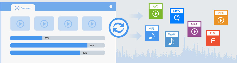 Convert Various Online Video and Audio Files