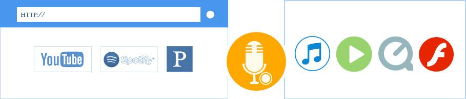 online music recorder