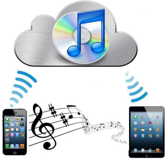 How to Restore Music from iCloud to iPhone