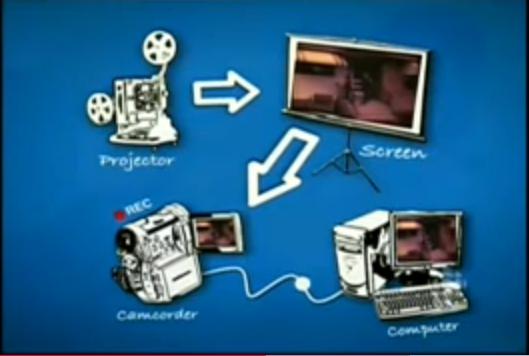 Convert Film to DVD