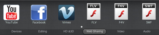 how to upload dvd to vimeo